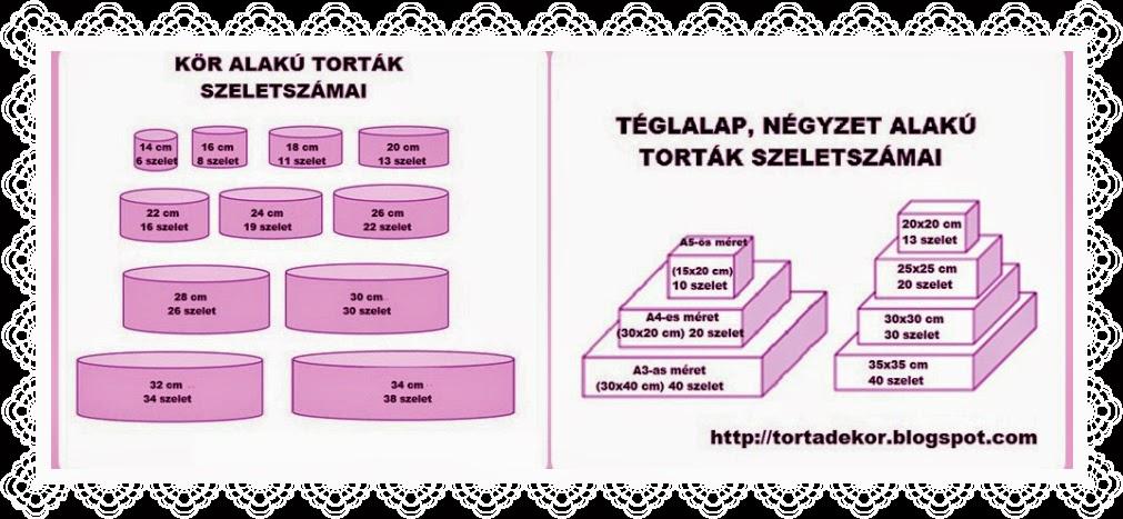 1torta_hany_szeletes
